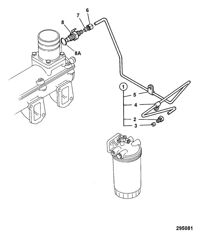 3cx manual spare parts